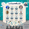 دورات منتدى المعلمين العرب